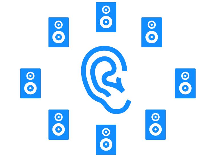 8D-Musik-Lautsprecher