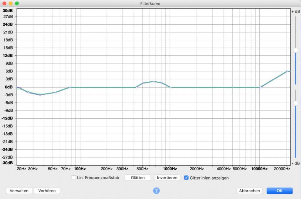 Filterkurve Equalizer Stimme verbessern