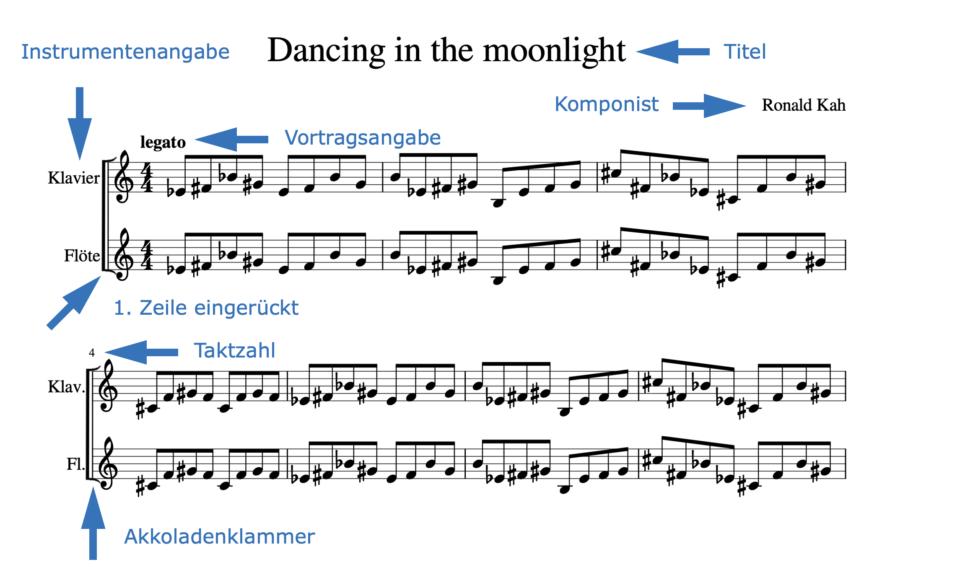 Partitur Musik Aufbau Beispiel